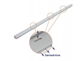 Подсветка светодиодная ПС-450 для стеклополок