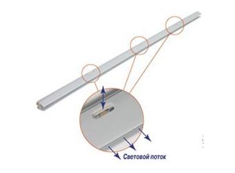 Подсветка светодиодная ПС-600 для стеклополок